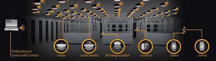 Industrie-Lichtsteuerung