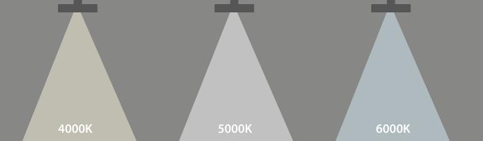 LED Hallenstrahler - Lichtfarben