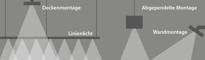 LED Hallenstrahler - Montagemoeglichkeiten
