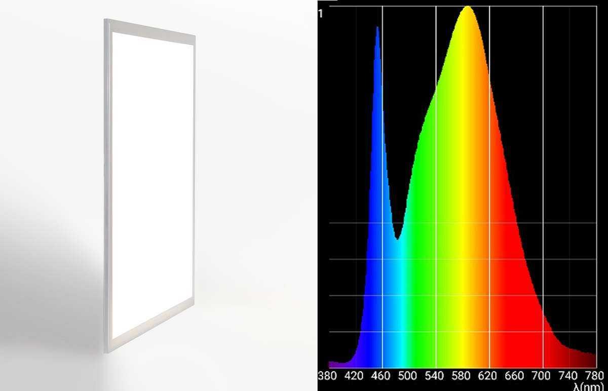 Lichtspektrum LED Panel 4000K