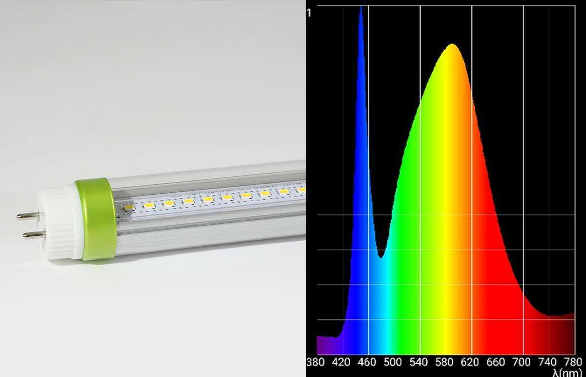 Lichtspektrum LED Röhre 4000K