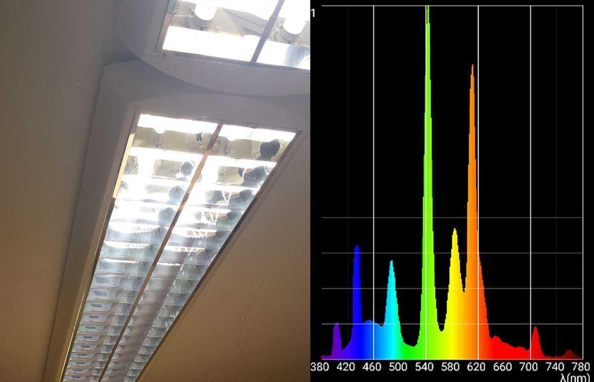 Lichtspektrum Leuchtstoffröhre 4000K