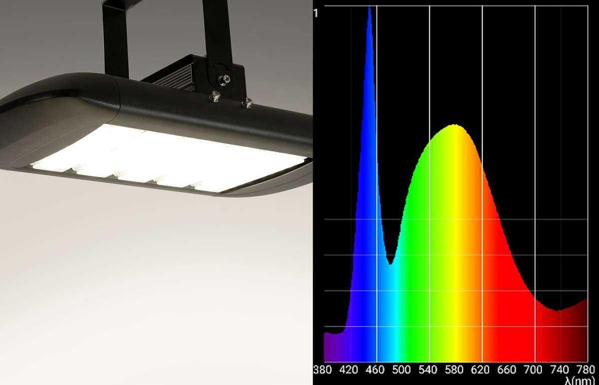 Lichtspektrum LED Hallenstrahler MH Plus