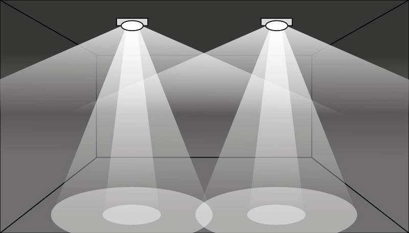 LED Hallenstrahler bei höheren Montagepunkten