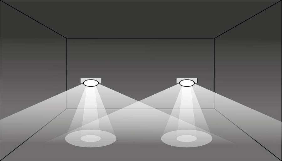 LED Hallenstrahler bei niedrigen Montagepunkten