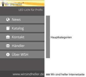 WSH App - Homescreen