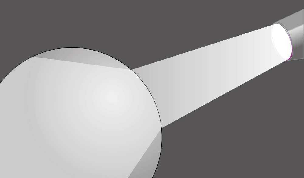 Licht - Brechung