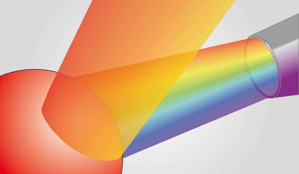 Licht - Reflektion Körperfarben