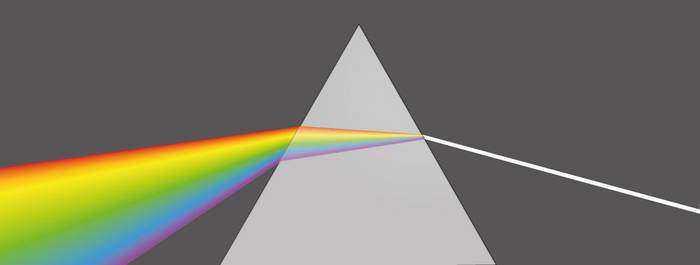 Lichtdispersion durch ein Prisma