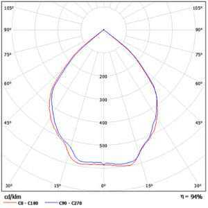 WSH LEDLINE Wide Angle