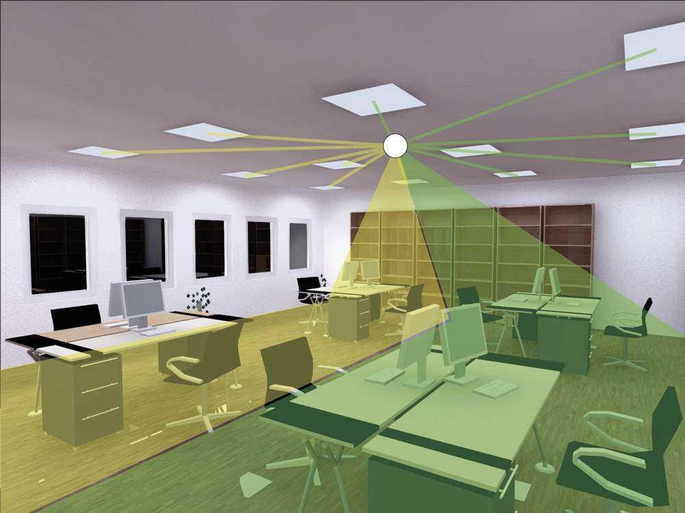 Wir sind heller Lichtsteuerung für Büros