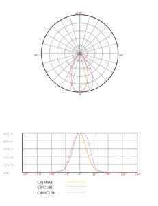 WSH Linienlichtsystem LS15 - Abstrahlwinkel 60°