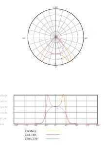 WSH Linienlichtsystem LS15 - Abstrahlwinkel 90°