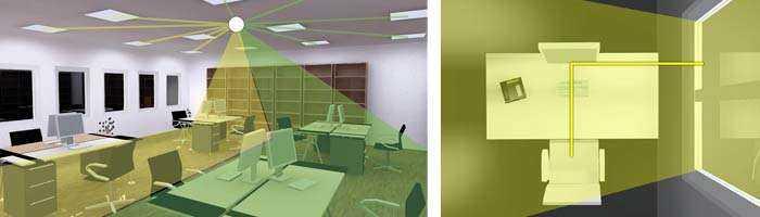 LED Lichtkonzept Bürobeleuchtung - Schaubild