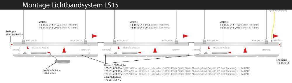 LS15 Schienenmontage Komponenten