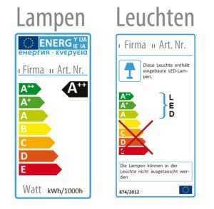 Energielabel Leuchten Lampen
