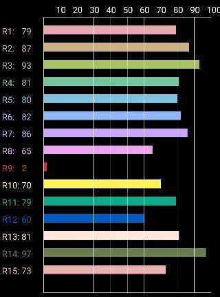LED Hallenstrahler WH SL WH SL2 Spektrum-5000K