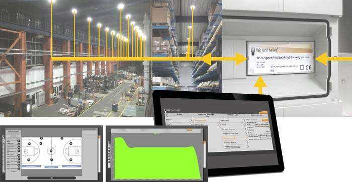 WSH PRO Building Gateway Lichtsteuerung