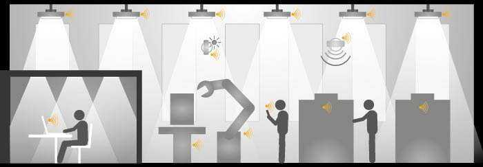 Industriebeleuchtung 4.0