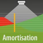 WSH Hallenstrahler Amortisation