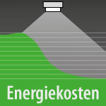 WSH Hallenstrahler Energiekosten bei Industriehallenbeleuchtung