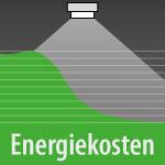 WSH Hallenstrahler Energiekosten